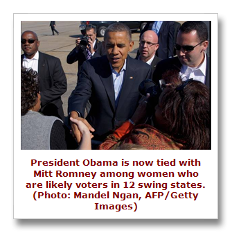 Obama loses advantage with women